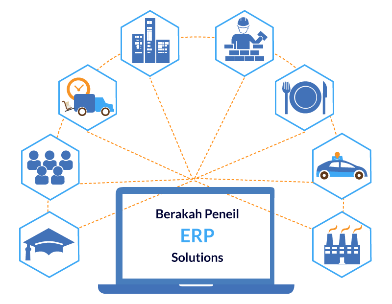 ERP-Solutions